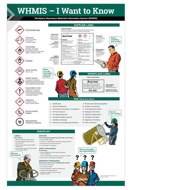 WHMIS-poster