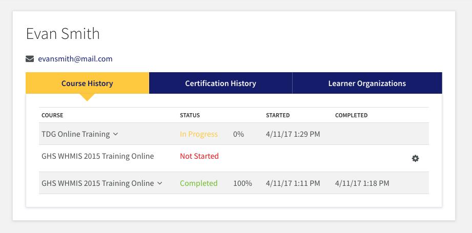 zhc-learner-progress